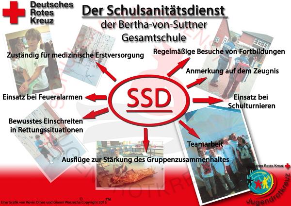 Der_Schulsanitätsdienst.jpg - 286.83 kB